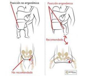 posición ergonómica